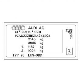 Audi AG-test